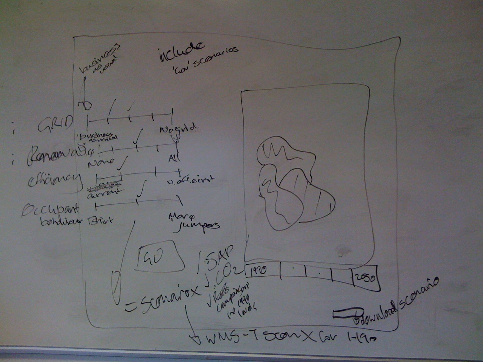 Rough sketch of proposed STEEV tool user interface